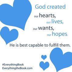 God created...by Abby VanWormer