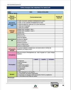 Test Intelligence, Montessori, Marie, Blog, Dyslexia, Neuroscience, Mathematical Analysis, Blogging
