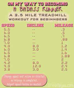 treadmill interval workout for beginner runners via http://lifeofblyss.com