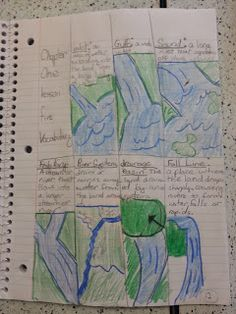 Upper Grades Are Awesome: Interactive Notebooks - Social Studies