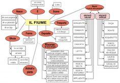 IL FIUME - MAPPA COMPLETA