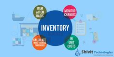 Shivit Inventory Control Management System (ICMS) meets all the requirements for smooth management of inventories and materials procurement function of small to large scale organizations