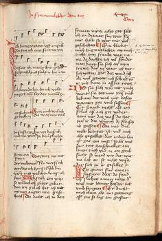 Kolmarer Liederhandschrift Rheinfranken (Speyer?), um 1460 Cgm 4997  Folio 261