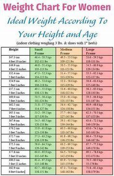 bmi 24 pierdere în greutate