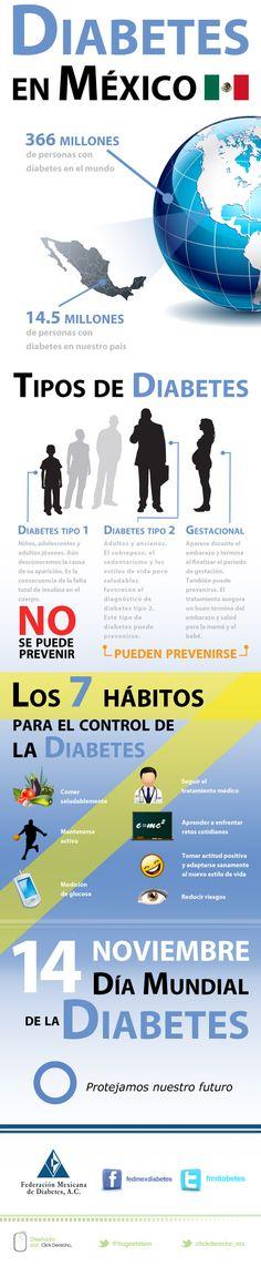 Diabetes en México. Infografía de la Federación Mexicana de Diabetes, A.C.