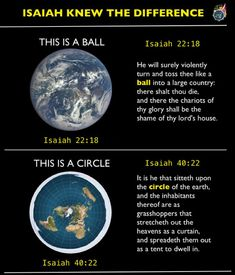 60 bible verses describing a flat earth inside a dome flat earth flat earth flat earth memes 87 2 publicscrutiny Image collections