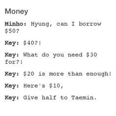 SHINee this looks so true. Key the money addict Tvxq, Btob, K Pop, Onew Jonghyun, Funny Kpop Memes, Pop Idol, Cnblue, Pop Bands, Korean Music