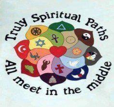 Interfaith, religion, Truth