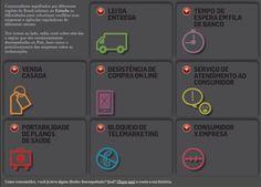7 leis que não pegaram no Brasil
