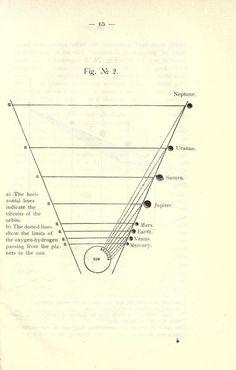 Theory of cosmic reason. - Biodiversity Heritage Library