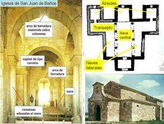 Iglesia visigoda de San Juan de Baños. Cerrato, Palencia