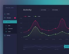 "Check out new work on my @Behance portfolio: ""Dashboard concept"" http://be.net/gallery/31739947/Dashboard-concept"
