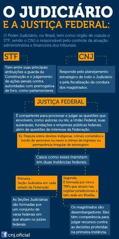#direitoconstitucional