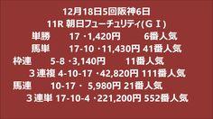 12月18日5回阪神6日11R 朝日フューチュリティ