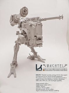 Nuthin' But Mech Site B: Wachtel Model from Kallamity and Industria Mechanika