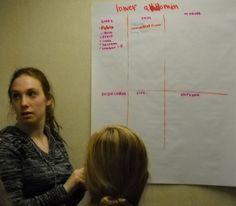 Foot Hand Ear Reflexology Brainstorming Study Group. www.AmericanAcademyofReflexology.com