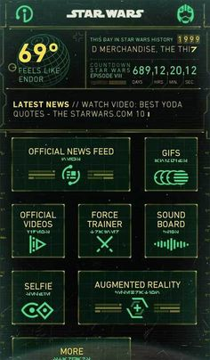 The Force is Strong with The Disney Star Wars App Star Wars History, Yoda Quotes, Anthology Film, Webby Awards, Star Wars Film, News Apps, The Force Is Strong, A New Hope, Disney Star Wars