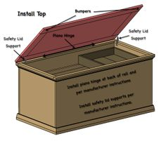 Free And Easy Hope Chest Plans