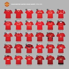 Most Awesome Manchester United Wallpapers 2018 Retro Manchester United Jerseys Manchester United Wallpapers 2018 Retro Manchester United Jerseys Retro Manchester United Jerseys Manchester United Football Kit, Manchester United Legends, Arsenal Football, Football Kits, Football Jerseys, Football Uniforms, Football Stuff, Sport Football, Football Players