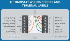 sensi thermostat wiring diagram Download Honeywell