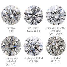 How Important Is Diamond Clarity?   Diamond Buzz