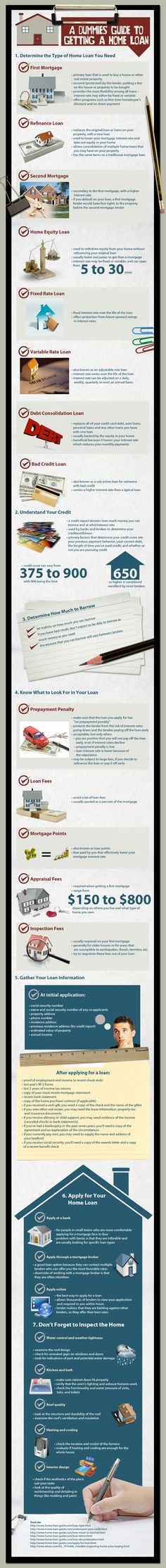 A Dummies Guide to Getting a Home Loan (Infographic) http://thelendingmag.com/ note: 650 is NOT excellent credit