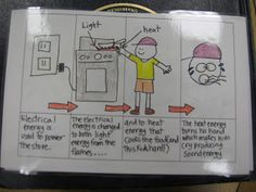 Science Notebooking....awesome site!