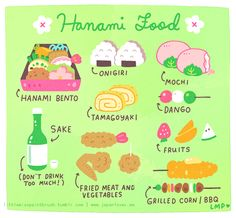 Hanami Food — by Chichi, via Little Miss Paint Brush