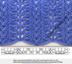 This lace knitting pattern looks so similar to the Shale Blanket - only the reapeat is narrower