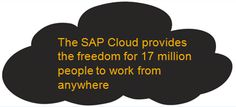 Want the benefits of a large-scale business-management solution without the large-scale effort? The SAP Business ByDesign solution can help. Cloud Computing, Business Management, Effort, Software, Scale, Clouds, Technology, News, Weighing Scale