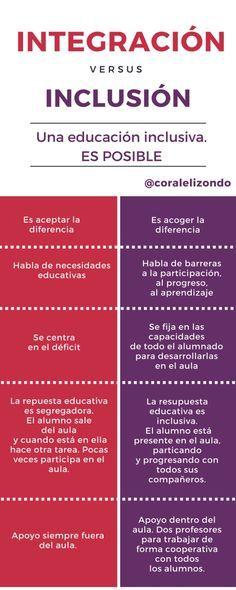 Muy interesante: diferencias entre «integración» e «inclusión» en contextos educativos.