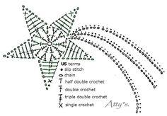 Ela Klementowicz's 860 media content and analytics - Her Crochet Crochet Stars, Crochet Snowflakes, Crochet Mandala, Filet Crochet, Crochet Motif, Crochet Doilies, Crochet Flowers, Crochet Patterns, Crochet Christmas Ornaments