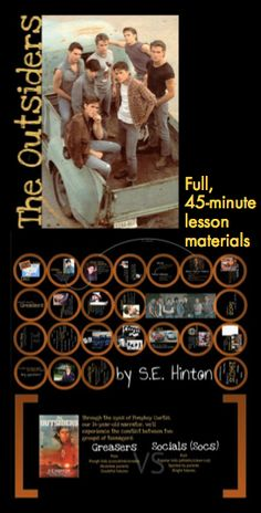 Grab every eye in the room with this gorgeous 47-slide Prezi that provides all of the background information your class will need as you launch your study of S.E. Hinton's classic novel, The Outsiders. Lecture + writing task + fun partner game + compelling video clip = AWESOMENESS!