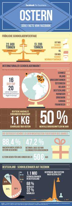 Easter infographic_DE_1_