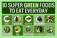 10 super green foods to eat everyday