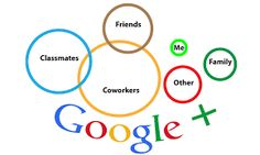 Having a google account for your business is crucial in optimizing