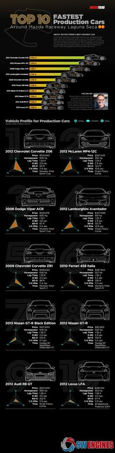 37 Best Subaru Engines Images