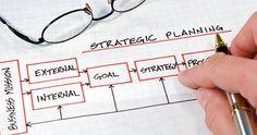 Brand Strategy Basics and Planning #branding #marketing #brandstrategy #brandpositioning