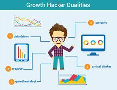 A growth hacker is one who * Makes data driven strategies. * Comes up with creative solutions. * Have growth mindset. * Is curious. * Thinks critically. Growth Hacking, Growth Mindset, Technology, Creative, News, Tecnologia, Tech, Engineering