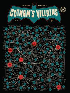 A Map Of Every Batman Villain Ever | Co.Design | business + design