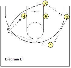 Baseline play_Pinball Zone E