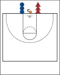 55 Best basketball drills for kids images in 2019