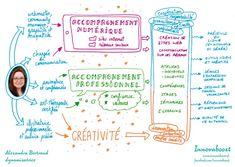 Sketchnoting en guise de présentation professionnelle de l'activité de l'entreprise #creative