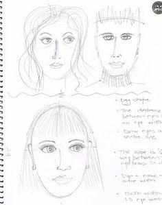 REDHEAD: Face Drawing Tutorial