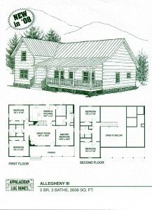 Cabin Floor Loft With House Plans | dogwood II log home and log ...