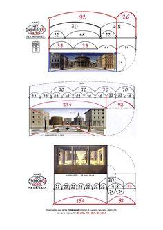 Le tre Città Ideali di Luciano Laurana, data di inizio: 1470