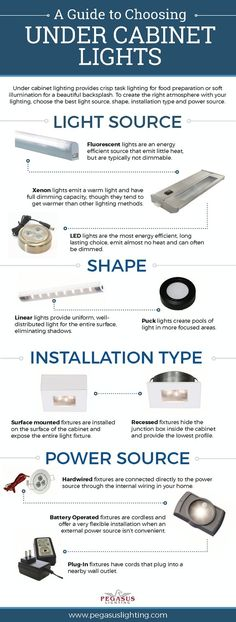 Kitchen Lighting Remodel Choose the right under cabinet light by light source, shape, style and power source with this helpful infographic from Pegasus Lighting. Best Kitchen Sinks, New Kitchen Cabinets, Diy Cabinets, Cool Kitchens, Farmhouse Kitchens, Dream Kitchens, Farmhouse Style, Kitchen Island, Best Under Cabinet Lighting