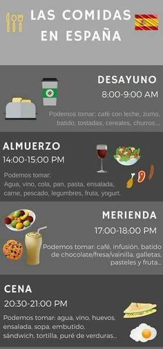 Spanish Basics: How to Describe a Person's Face – Learn Spanish Spanish Grammar, Spanish Vocabulary, Spanish Language Learning, Spanish Teacher, Food Vocabulary, Spanish Basics, Spanish English, Spanish Lessons, Spanish Food