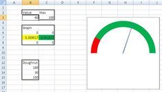 Speedometer Graph in Excel: I have seen some speedometers in some of the professional dashboards. I thought how? So I did some preliminary research and came up with this speedometer. Kindly comment for any changes required. Kaizen, Excel Cheat Sheet, Cheat Sheets, Vba Excel, Vlookup Excel, Microsoft Excel Formulas, Excel Hacks, Pivot Table, Thing 1