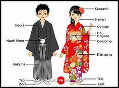 kimono *** ***                                                       …